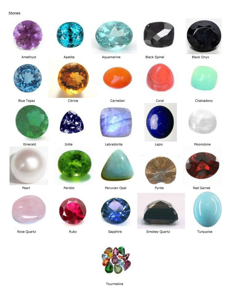 Gemstone Color Options